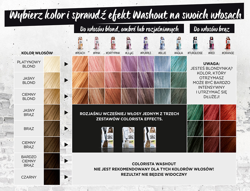 LOréal Paris Colorista WASHOUT